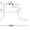 Крановый узел с антикоррозионным покрытием